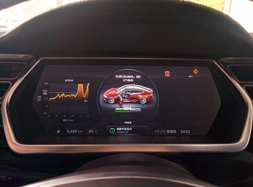电科技图说:智能汽车打响安全战 特斯拉点亮syscan360