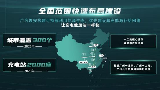 【新闻稿】让充电像加油一样快,广汽埃安超倍速电池技术和A480超充桩全球首发2255.png