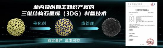 【新闻稿】让充电像加油一样快,广汽埃安超倍速电池技术和A480超充桩全球首发1103.png