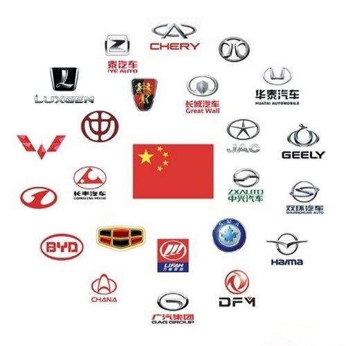 中国六大车企利润之和不及丰田一家