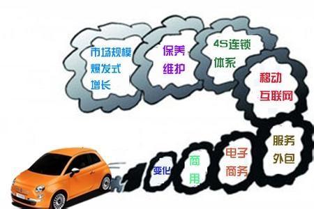 汽车后市场特许经营服务规范标准发布,中国汽车后市场连锁化比例远低于美日