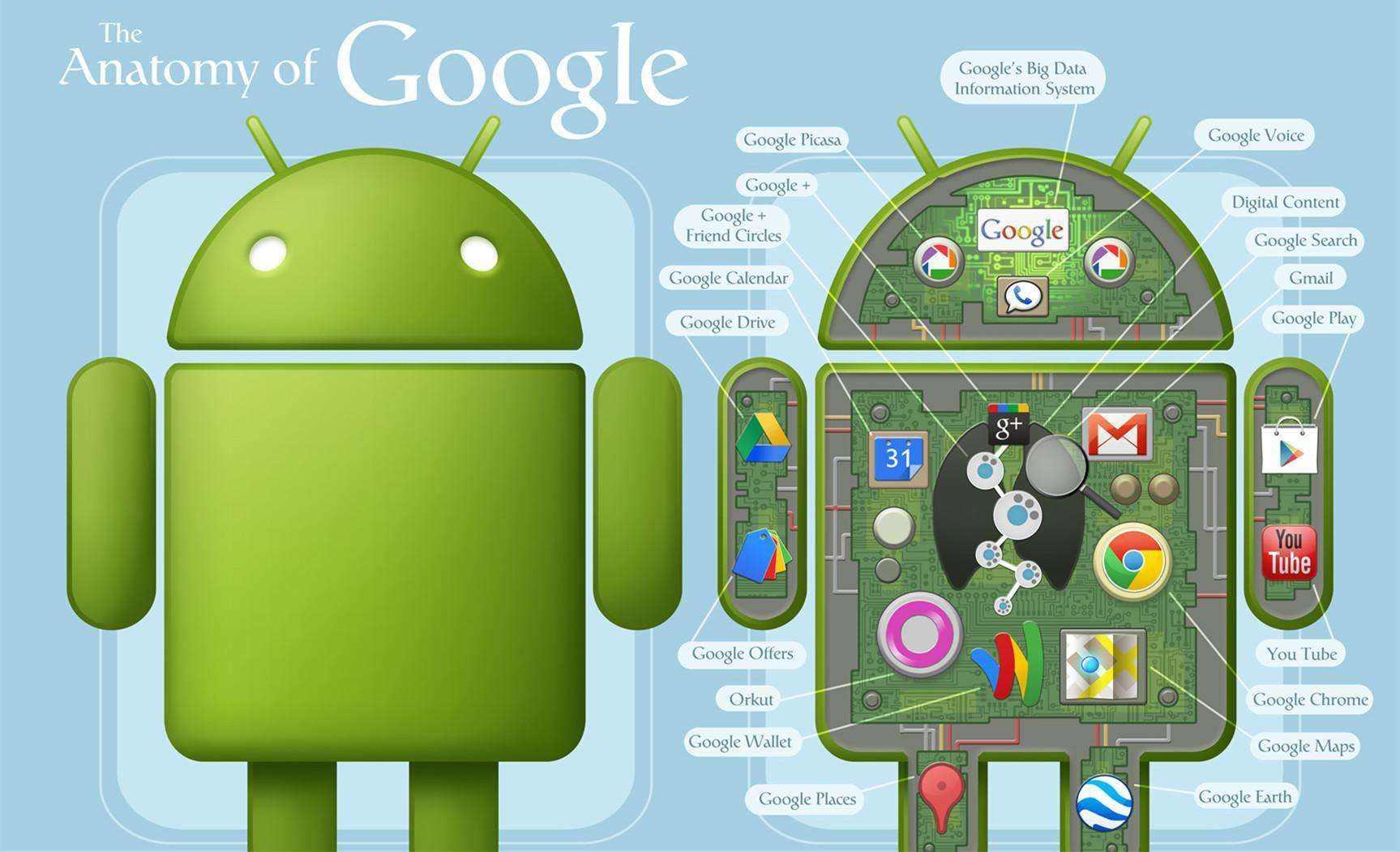 智能汽车产业未来更像苹果模式还是安卓生态?显然是后者!