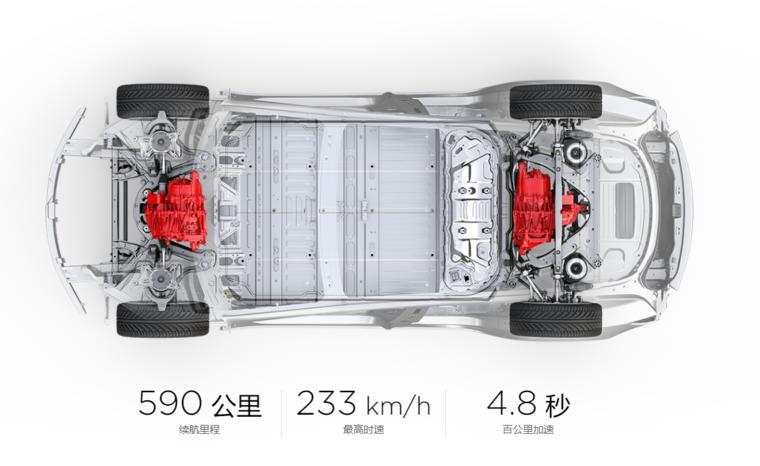 面对全产业链整合完毕的特斯拉,中国新能源车企集体打了寒颤