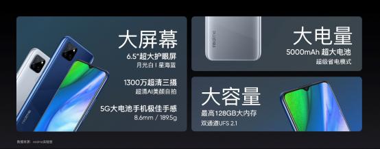 【新闻通稿】realme真我X7系列全球首发,5G轻薄闪充旗舰1799元起(1)(1)(1)1665.png