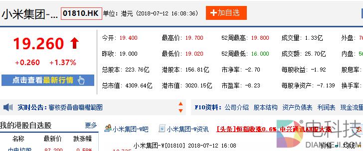 小米股票代码