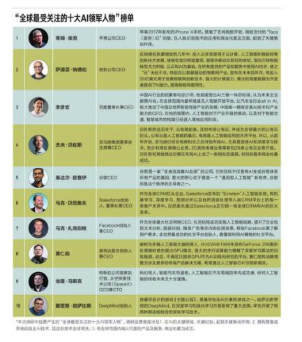 李彦宏入选全球十大AI领袖,美媒:百度是中国最具代表性AI公司