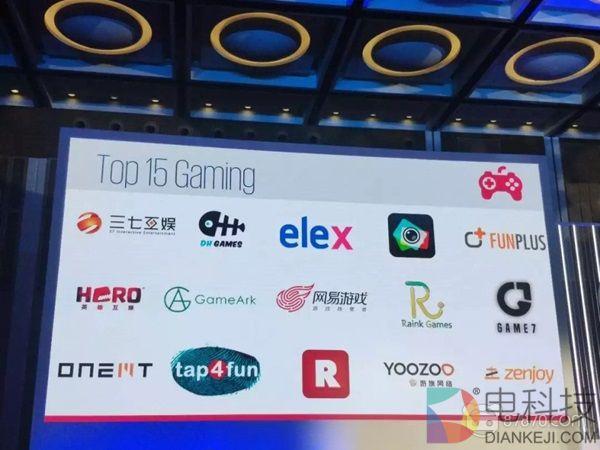 助力中国游戏出海!Facebook正式确认参展2019 ChinaJoy BTOB