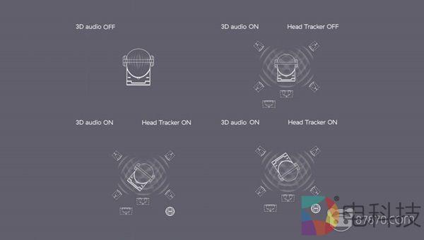 MWC 2019 VR/AR内容大盘点,哪些值得期待?