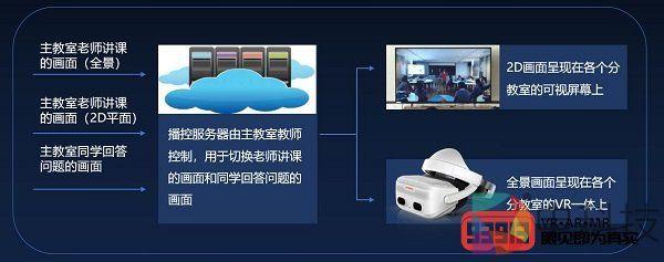 创维VR举办新品发布会,展示多种行业解决方案