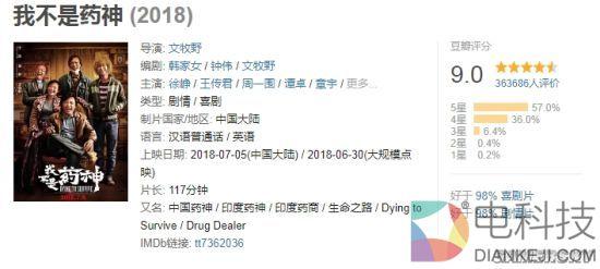导演毕志飞评《我不是药神》客观7.5分:必威体育官方网站语言手法不如《纯洁心灵》