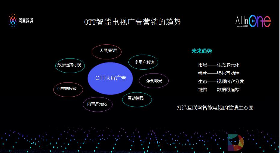 """9月22日,在由在由电科技网主办的""""2017中国OTT大屏营销领袖峰会""""上, 阿里妈妈淘宝联盟商务发展总监门一润发表了主题为""""OTT智能电视终端广告营销新载体的价值""""的演讲。"""